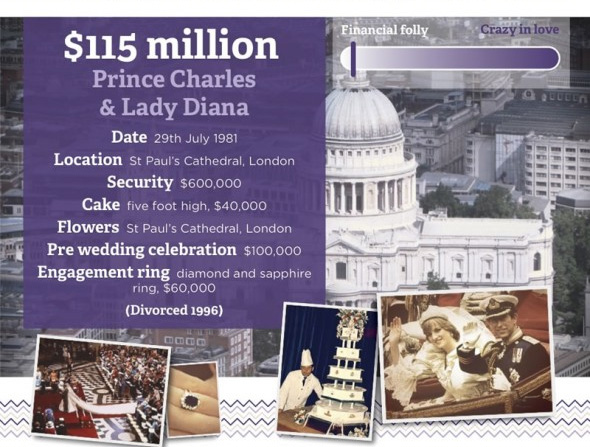 10 most expensive weddings ever