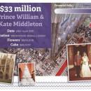 Prince William & Kate Middleton - $33 million